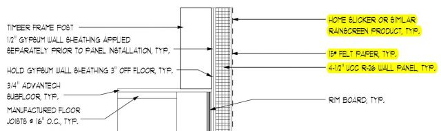Structural Insulated Panels Ventilation